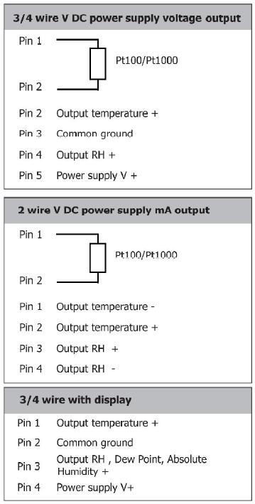 humidity,pt100,temperature transmitter,transmitter,instrument,วัดความชื้น,วัดอุณหภูมิ,duct mount,อุปกรณ์วัดความชื้น,wall mount,temperature