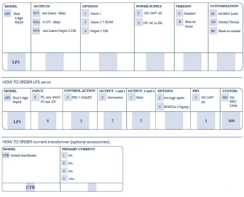 เทอร์โมคัปเปิ้ล,pt100,เครื่องควบคุมอุณหภูมิ,เครื่องวัดอุณหภูมิ,smart controller,programmable,indicator,digital indicator,electronic,temp control,temperature controller,temp,pid control,temp digital,digital temp,digital temperature controller,unit temp,portable process calibator,thermocouple