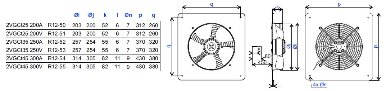 fan,blower,axial fan,พัดลมระบายอากาศ,พัดลมระบายความร้อน,พัดลมอุตสาหกรรม,backward curved,blower fan,พัดลม,ecofit,ตะแกรงพัดลม