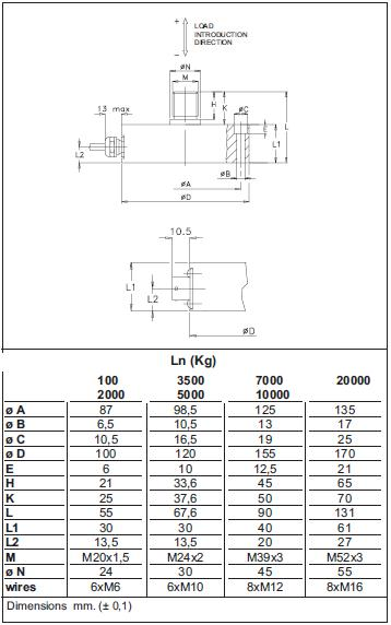 LOAD CELL,load cells,strain gauge load cell ,load cell amplifier,LOAD CELL TRANSMITTER,load cell indicator