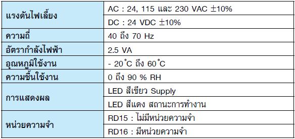 รีเลย์,relay,current relay,อุปกรณ์เช็คกระแสไฟฟ้า,logic relay,frequency relay,อุปกรณ์เช็คความถี่,monitoring relay,รีเลย์ป้องกันไฟตก-ไฟเกิน,thermometer,thermostat,รีเลย์เช็คความเร็วรอบมอเตอร์,เซ็นเซอร์,sensor,proximity