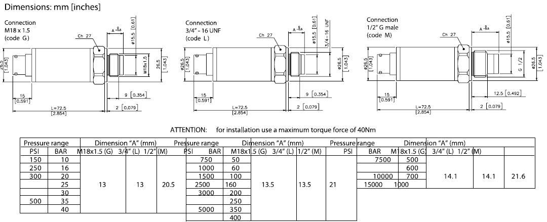 pressure transmitter,pressure,transmitter,melt pressure,pressure transducer,ตัวแปลงแรงดัน,pressure transducer