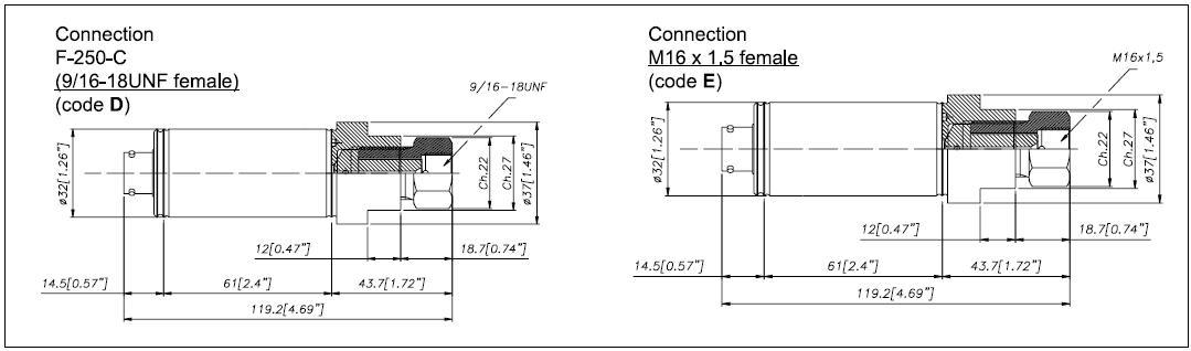 Transducer for high-pressure,pressure transmitter,pressure,transmitter,melt pressure,pressure transducer,ตัวแปลงแรงดัน,pressure transducer