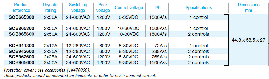 solid state relay,โซลิดสเตทรีเลย์,ฮีตซิงก์,heat sink,phase angle control,reversing switches,celduc,solid,ssr