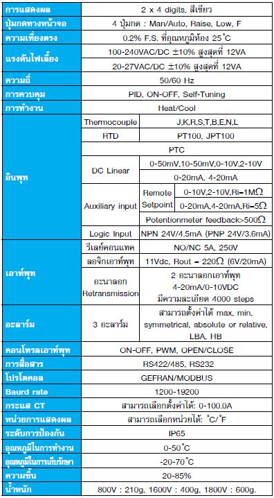 temp control,temp controller,temperature controller,controller,digital indicator,indicator,configurable frequency,programmer controller,configurable indicator