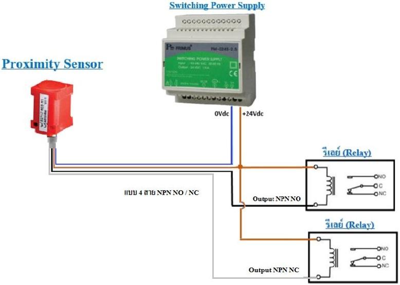 รูปแสดงการต่อใช้งาน proximity sensor output แบบ npn และ pnp 3/4 wire