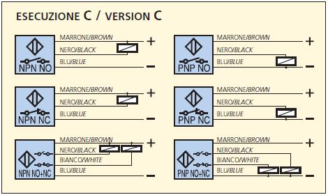 proximity,proximity switch,สวิตช์ตรวจจับแบบไม่สัมผัส,เซ็นเซอร์ตรวจจับ,เซ็นเซอร์,sensor