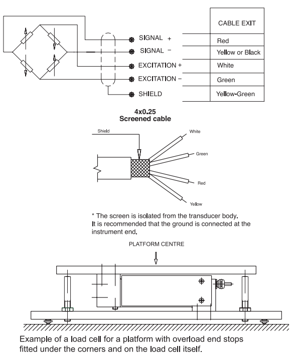 load cell,โหลดเซล,compression loadcell,deflection loadcell