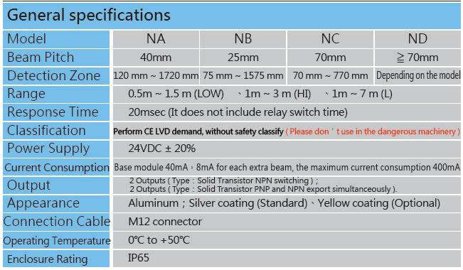 smartscan,safety light curtain,safety light,อุปกรณ์ตรวจจับแบบม่านลำแสง,เซ็นเซอร์,sensor,เซ็นเซอร์ม่านลำแสง