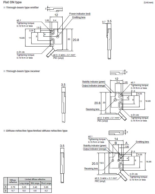 photoelectric sensor super side