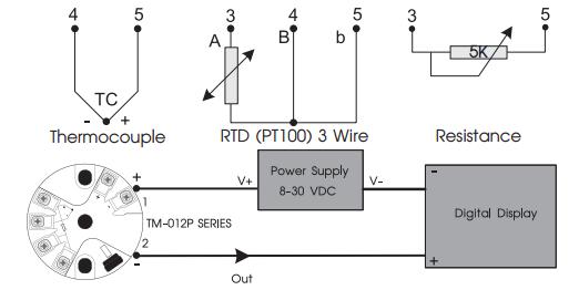 Temperature And Resistance Transmitter 4-20mA อุปกรณ์แปลงสัญญาณ